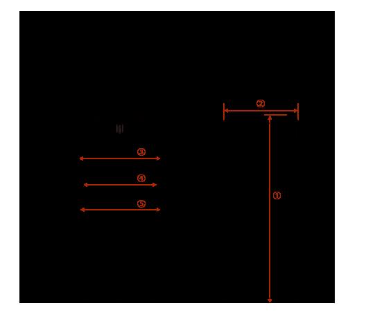 商品サイズの図り方
